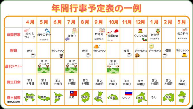 年間行事予定表の一例