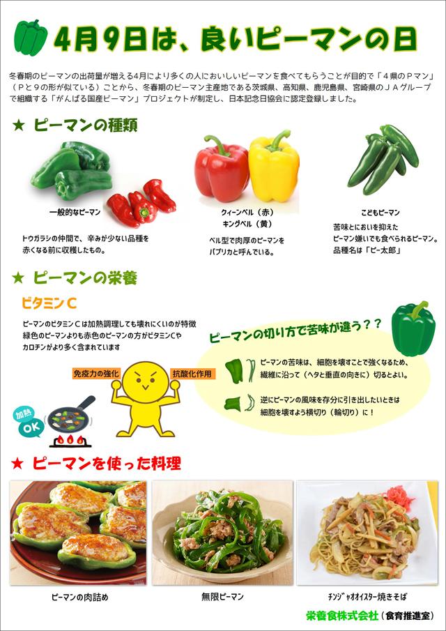 食べ物記念日